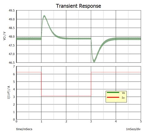 How to meet transient response when using a second-stage