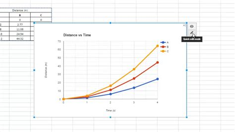 How to Make a Line Graph in Google Sheets and insert it in