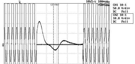 Transient response simulation using series RLC filter and